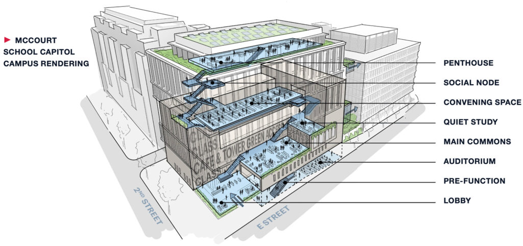 Architectural rendering of proposed McCourt School capitol campus